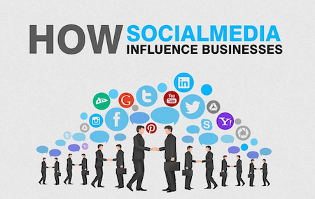 Social Media Branding for Business