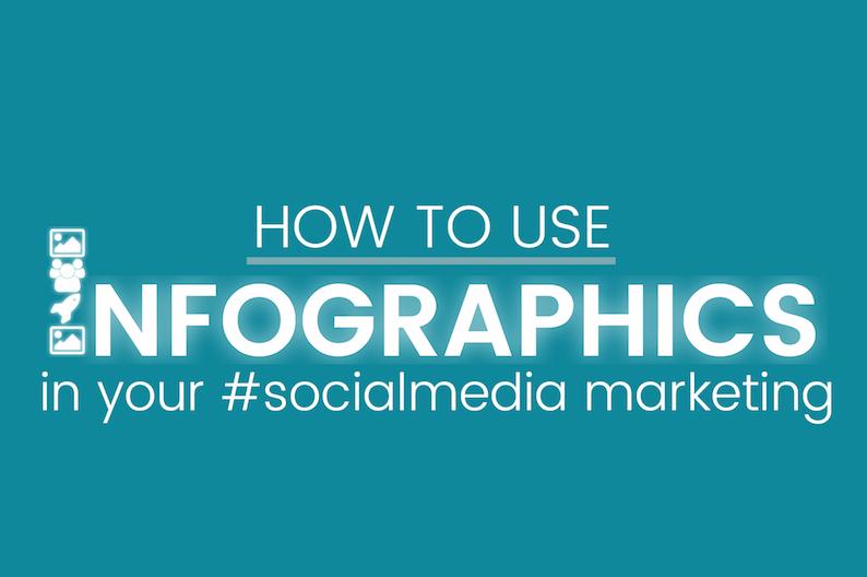 Infographics in Social Media Marketing