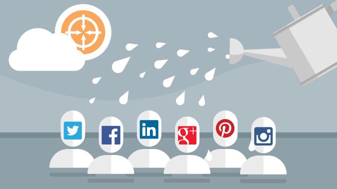 Social Media Mareting Engagement