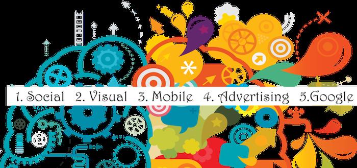 5 Social Media and Digital Marketing Must Haves